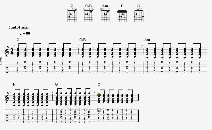 Học quạt chả guitar